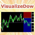 VisualizeDow画像