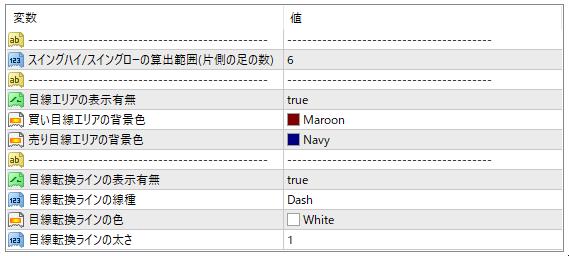 VisualizeDow_V2.0_parameters