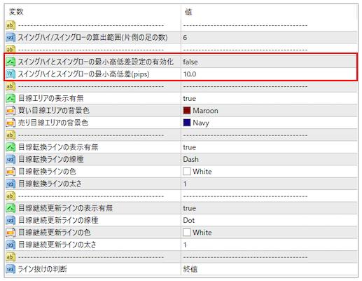 VisualizeDow_V3.2_追加パラメータ