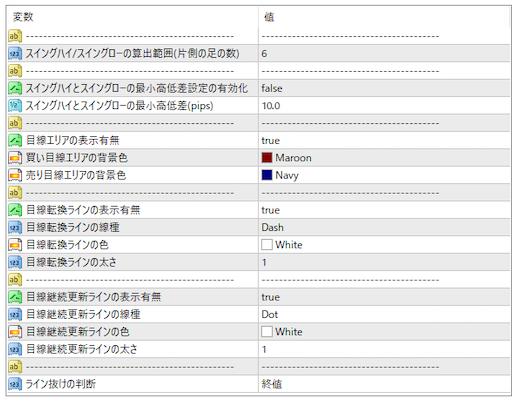 VisualizeDow_V3.2_パラメータ