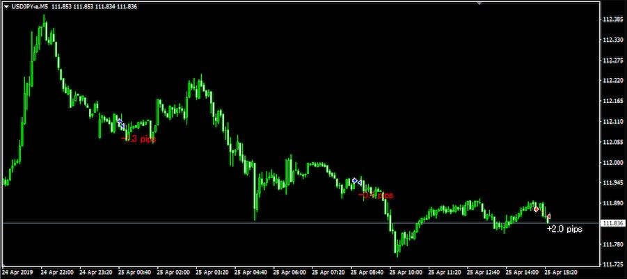 TradeHistoryScript_V1.2_chart