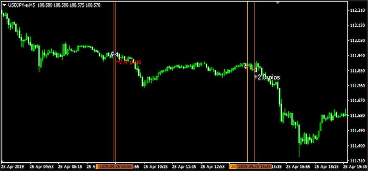 TradeHistoryScript_V2.0_chart