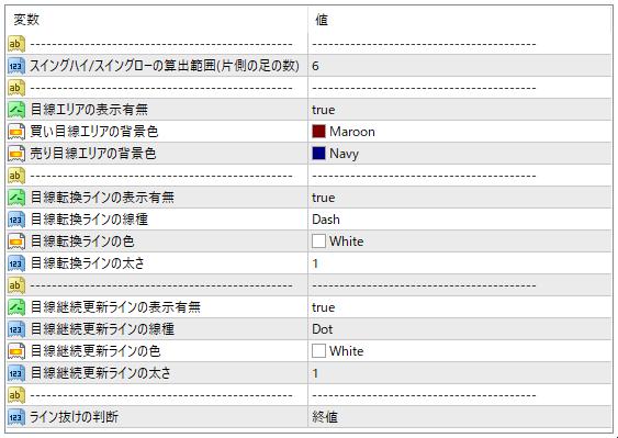 VisualizeDow_prameters_V3.0